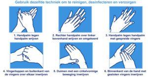 Correct handen wassen